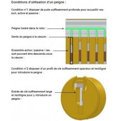 Notice d'utilisation peigne bypass pour cadenas