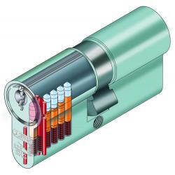 Cylindre d'entrainement découpé ABUS E60