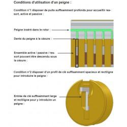 notice d'utilisation  des peignes by-pass