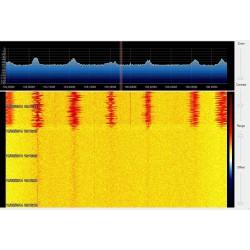 Logiciel SDRSharp pour la Clé USB RTL-SDR 24MHz-1.7GHz